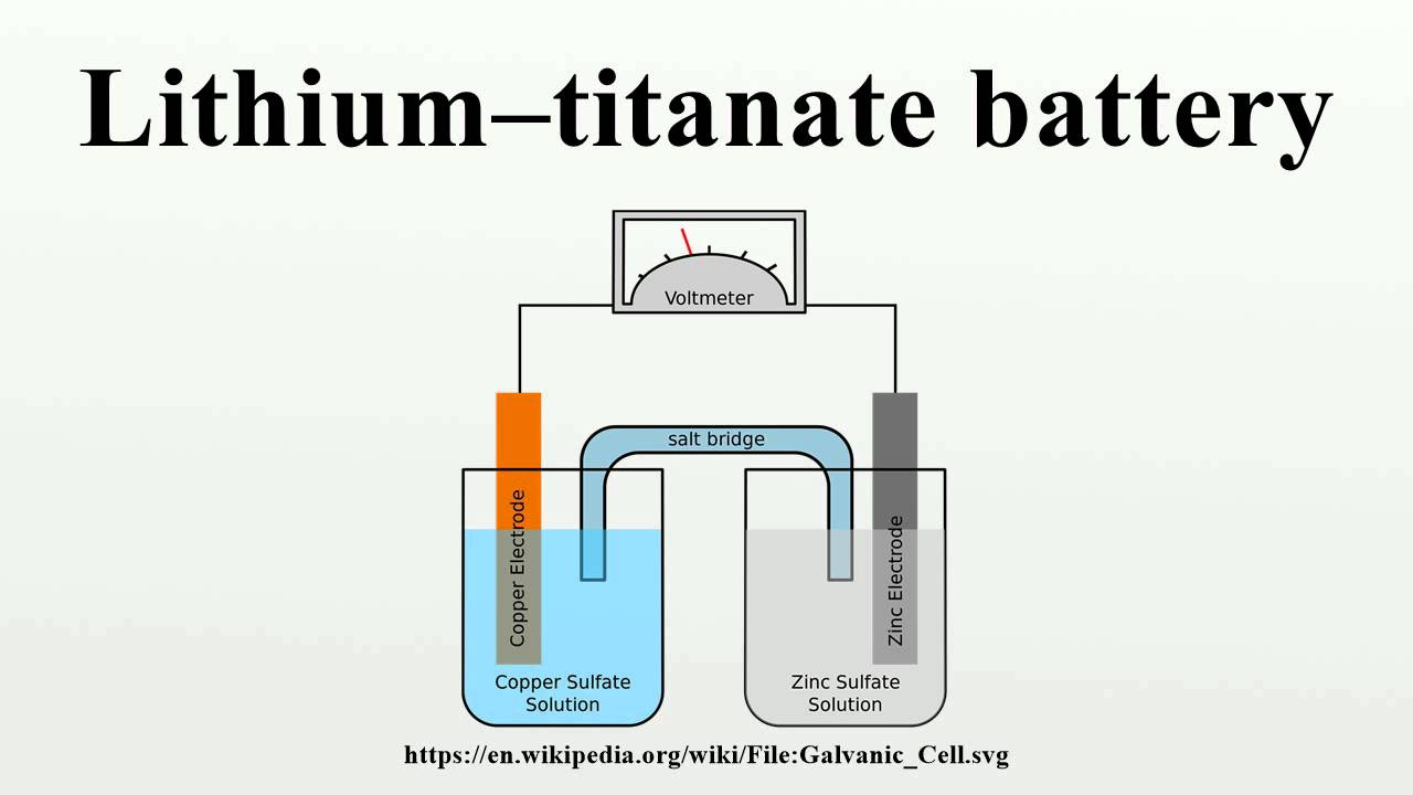 Pack Simulation Thermal Plot moreover Tili Ionsafetypromo besides Toyota Camry Hybrid Battery Pack Repair By Imgur User Scoodidabop H additionally Maxresdefault together with Maxresdefault. on diagram of lithium battery