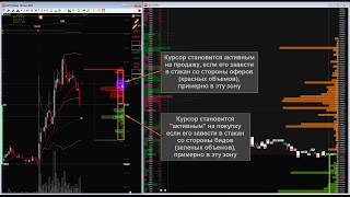 Агрегированный биржевой стакан на графике в Jatotrader(C)