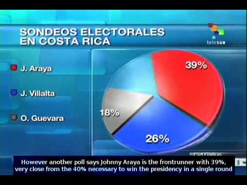 Costa Rica leftist candidate leads in presidential polls