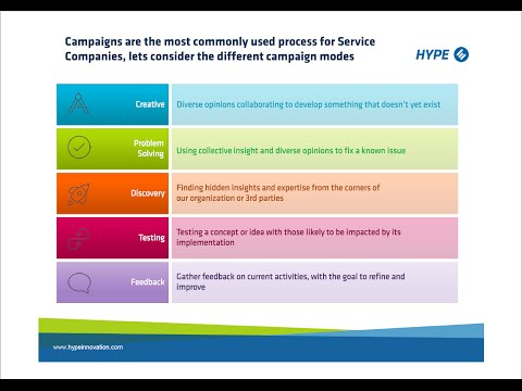 HYPE Webinar: Service Companies Can Innovate Too!