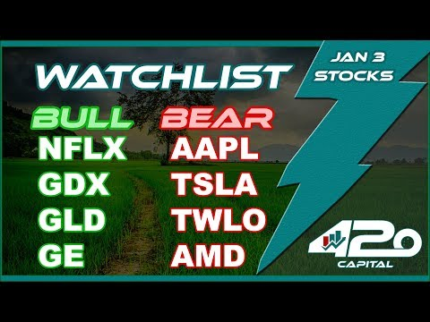 Jan 3 - Stock Chart Technical Analysis (NFLX GDX GLD GE AMD TSLA TWLO) -- AAPL drags