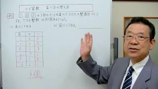 並べ方の基本的な考え方を説明しました。 #並べ方 #小6算数 学年別の動...