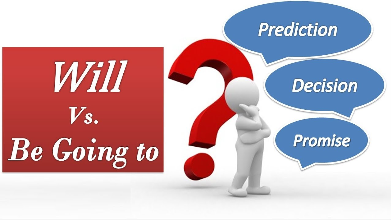 Will vs  Be Going To | Talking About The Future | English Grammar Lesson