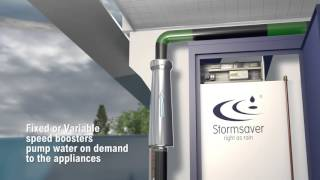 Stormsaver Rainwater Harvesting  - How it works!