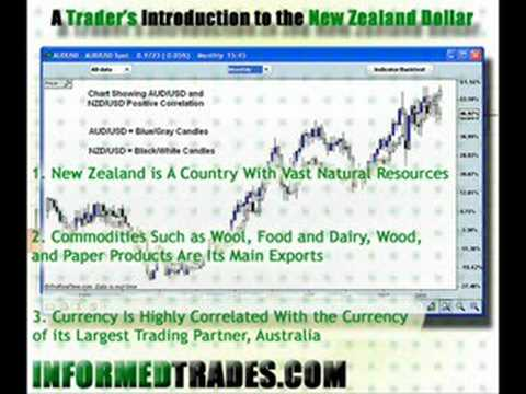 131.-a-trader's-introduction-to-the-new-zealand-dollar
