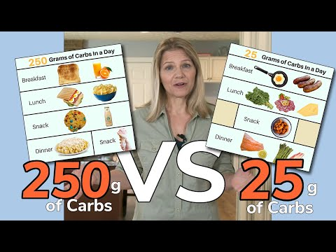 250 Carbs vs 25 Carbs: What They Look Like | How They Affect You