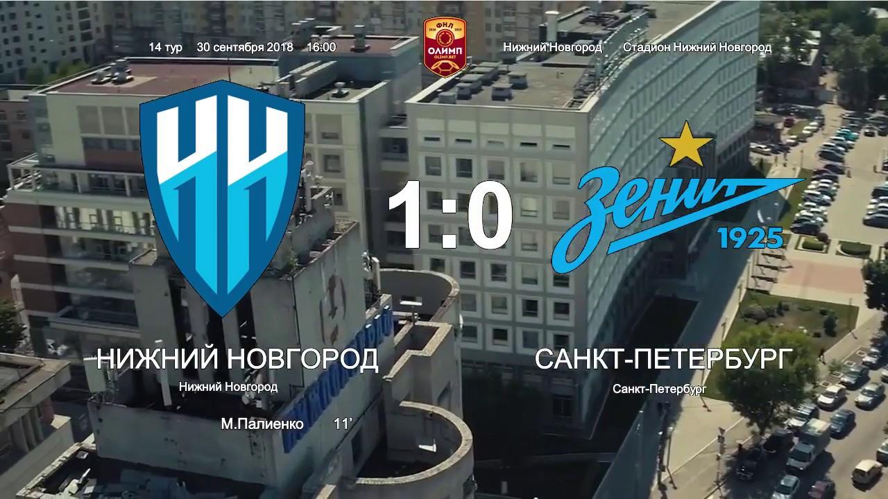 Чемпионат мира 2019 в Нижнем Новгороде: какие команды сыграют, даты проведения новые фото