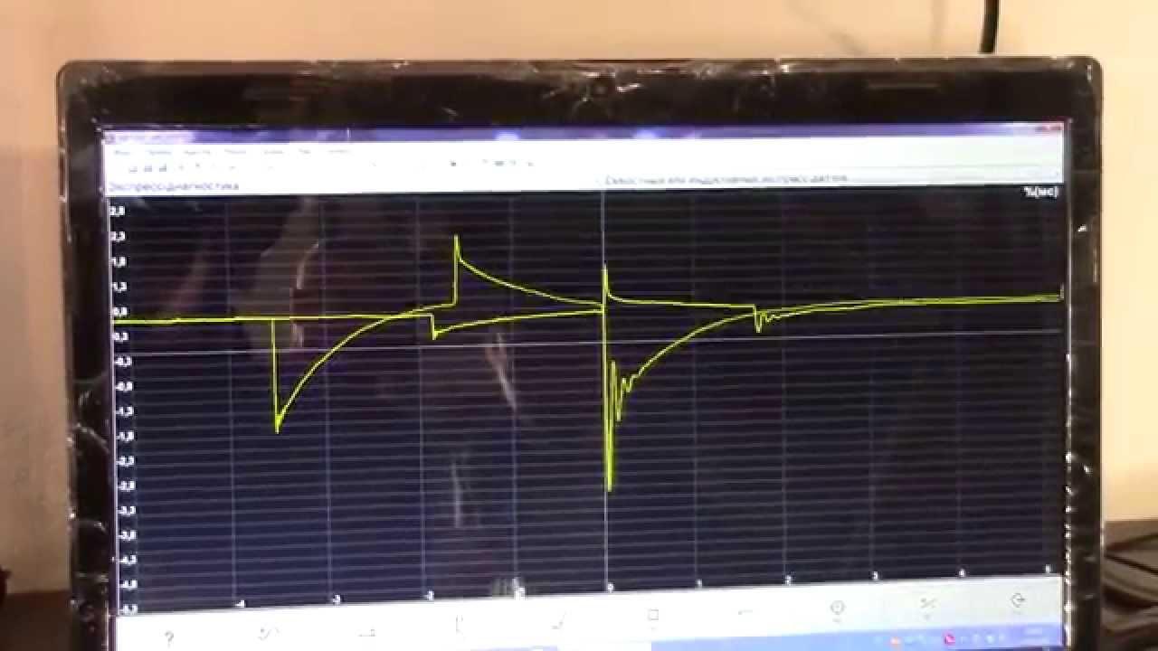Lada Priora Лада Приора.Компьютерная диагностика и ремонт.Сканматик и Автоас экспресс м.