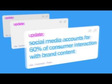 Social Video & Brand Engagement 2014