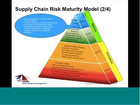 Supply Chain and Risk Management: Making the Right Decisions