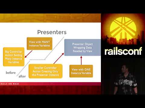 RailsConf 2014 - Concerns, Decorators, Presenters, Service Objects, Helpers, Help Me Decide!
