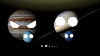 Solar System: Intro