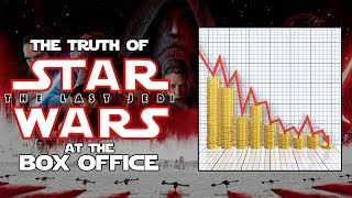 The Truth About The Last Jedi's Box Office