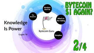 Knowledge is Power- Bytecoin $1 again?