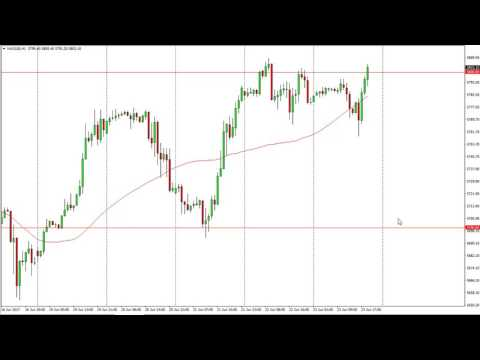 DOW Jones 30 and NASDAQ 100 Technical Analysis for June 26 2017 by FXEmpire.com