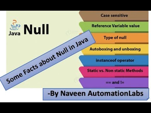 Some Cool Facts About Null In Java || Important To Know