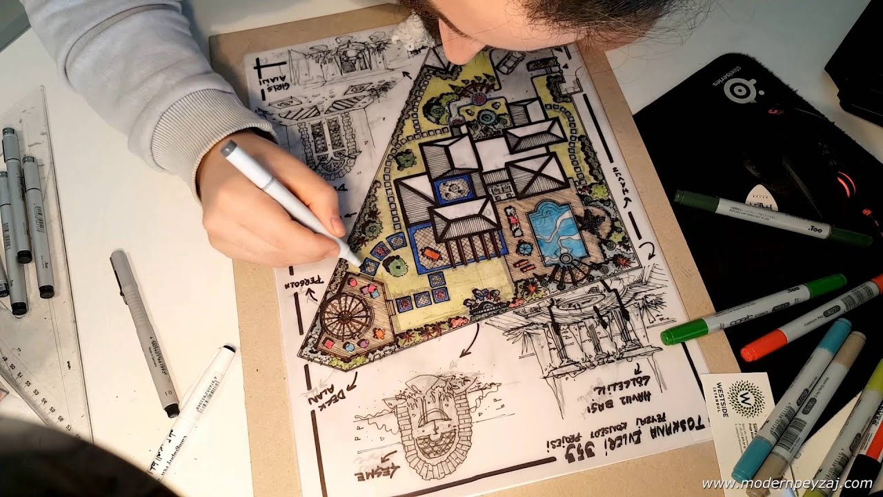 landscape architecture - designing