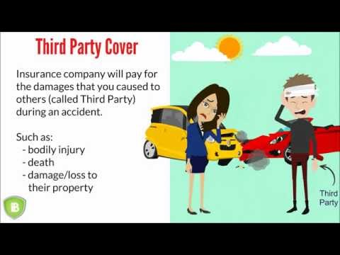 Vehicle Insurance Wikipedia Photos And Videos