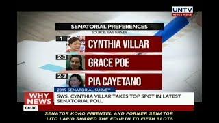 SWS: Cynthia Villar takes top spot in latest senatorial poll