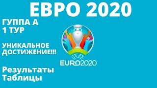 Футбол Евро 2020 Группа А Тур 1 итог и результаты Чемпионат Европы по футболу 2020