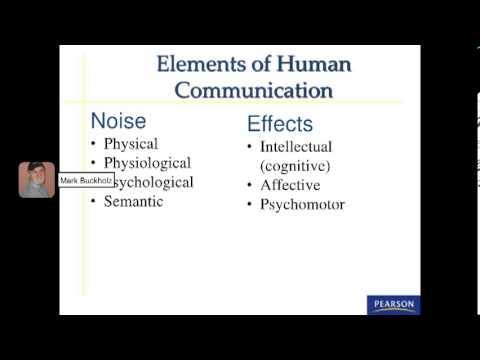 Module 1: Preliminaries to Human Communication