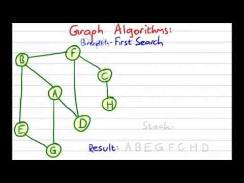 Graph Traversals - Breadth First and Depth First
