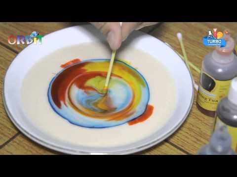Percobaan Sederhana Susu Pelangi