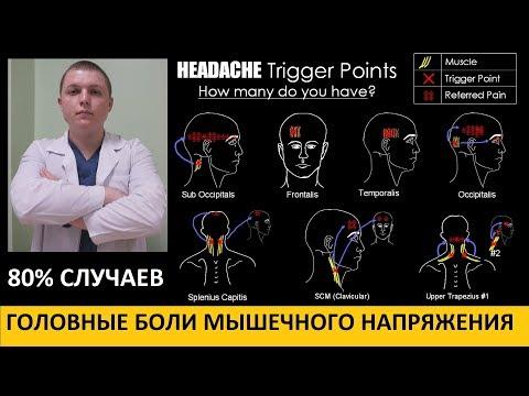 Голова болит от напряжения