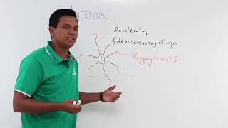 Electro Magnetics - Introduction to Antenna