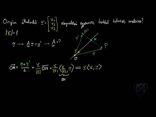 Origón átmenő egyenesre való tükrözés mátrixának felírása