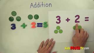 Teach Kids Basic Addition with the aid of chips and pictures - 1st grade thumbnail