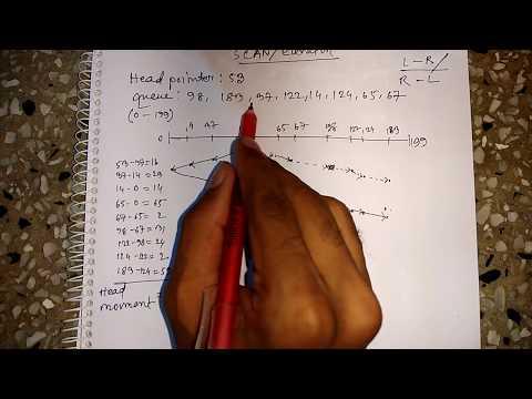 Disk scheduling algorithm SCAN simulation in bangla