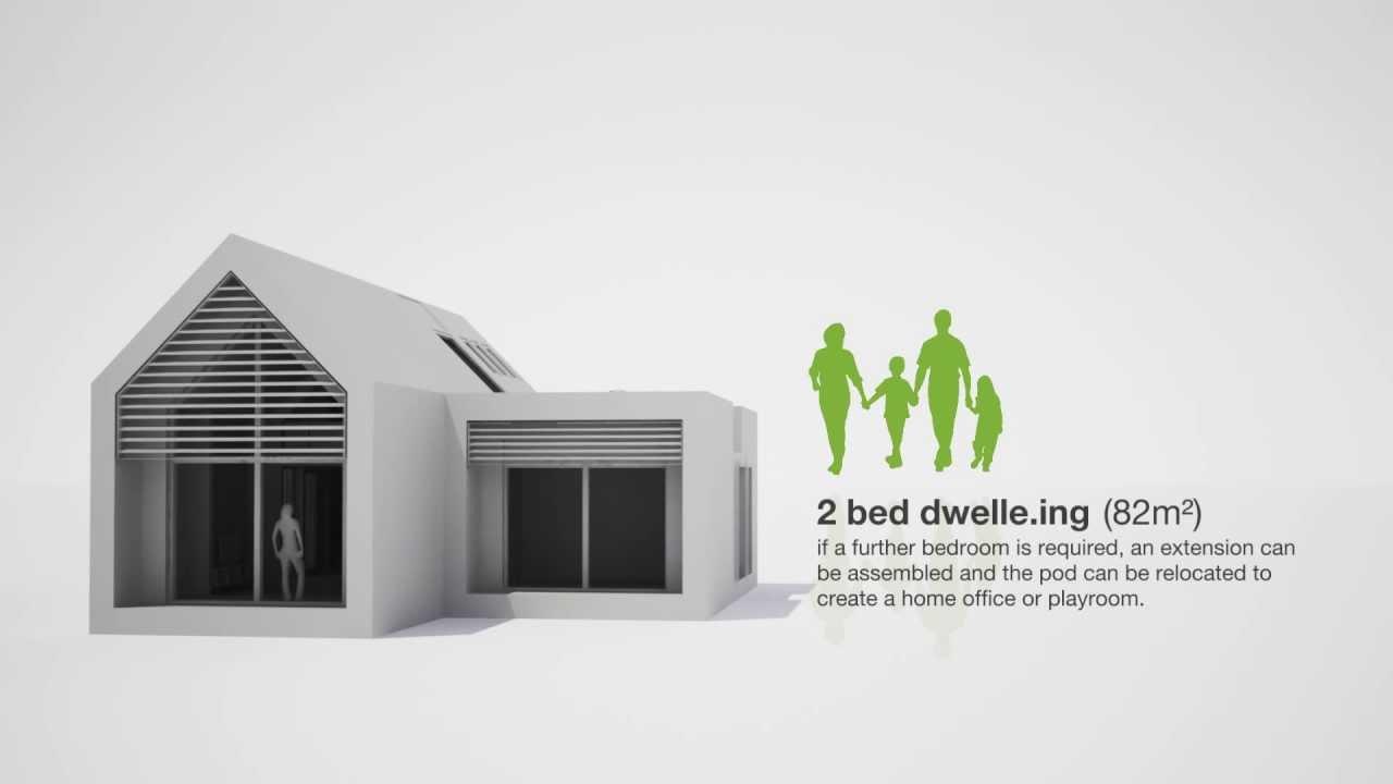 Eco Home Animation - YouTube