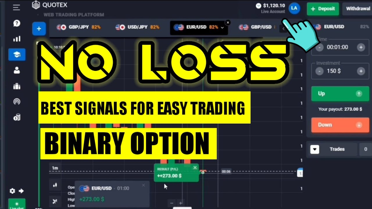 No loss binary options trading software over under betting sample resume