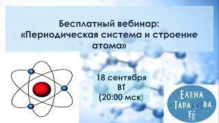 Периодическая система и строение атома