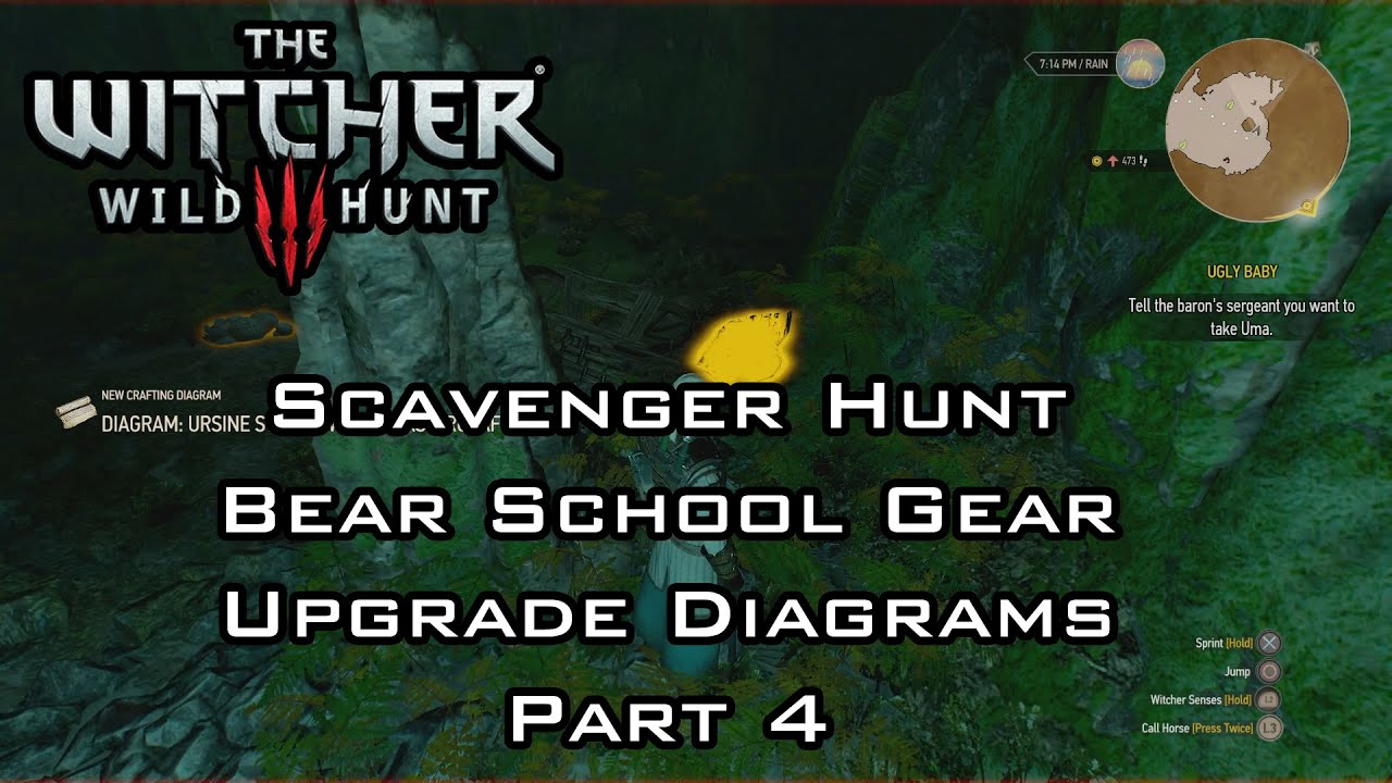 Diagram Technology Templates And Examples Part 1001 Solenoidcar Wiring The Witcher 3 Wild Hunt Scavenger Mastercrafted Bear School