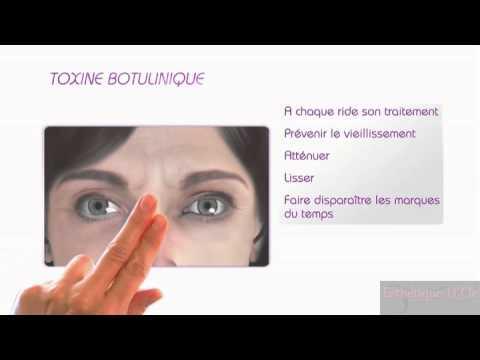 Toxine botulique Preparate noi pentru helminți