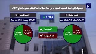أبرز ملامح مشروع موازنة العام 2020  ( 28/11/2019 )