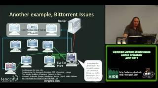 Common Darknet Weaknesses