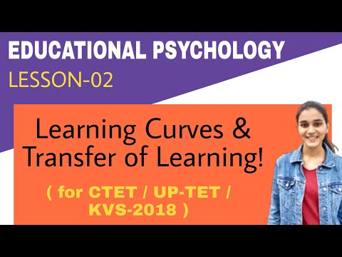 Learning & Learning Curves | Transfer of Learning | For CTET