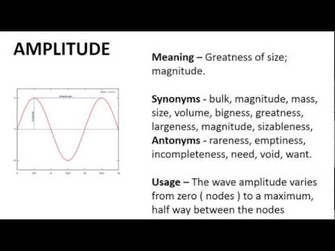 Vocabulary made easy meaning of amplitude synonyms antonyms and vocabulary made easy meaning of amplitude synonyms antonyms and its usage ccuart Images
