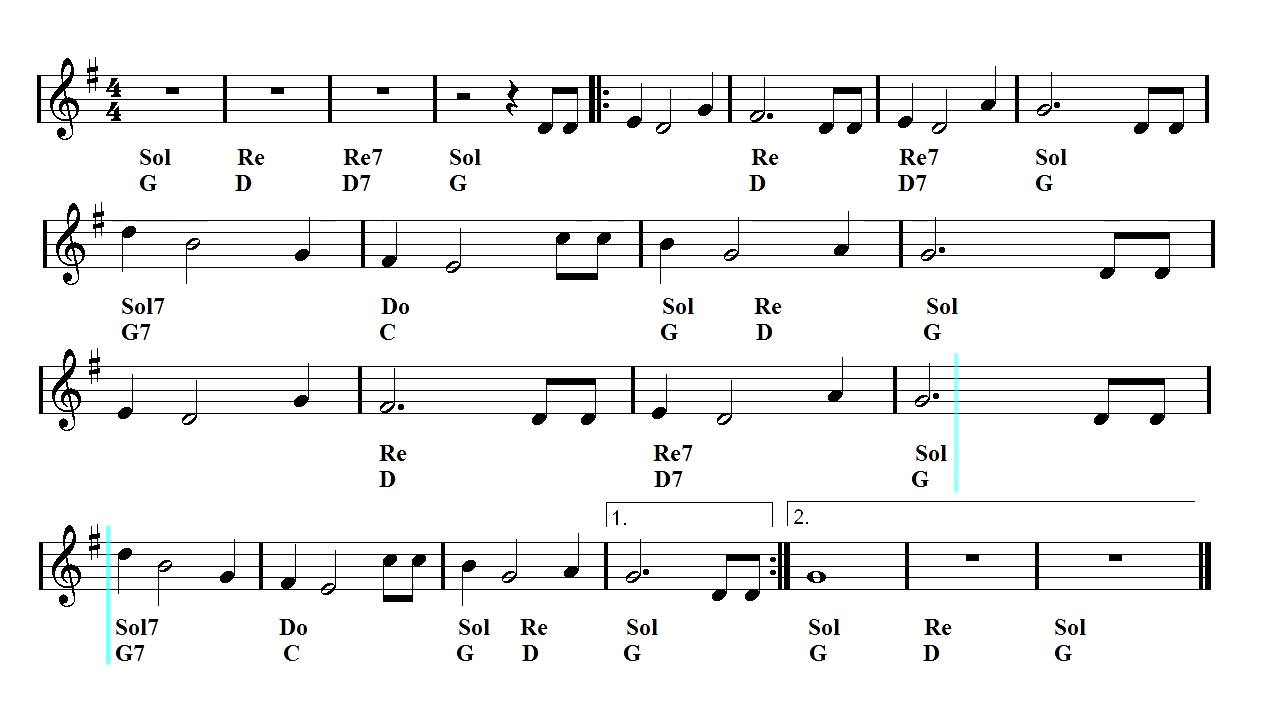 Cumbia - Colombian - Latin Remix - Happy birthday (Sheet music - Guitar chords) - YouTube
