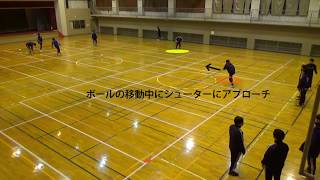 研究テーマ実践『ハンドボールをサッカーへ』vol.2