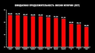 Путин и повышение пенсионного возраста