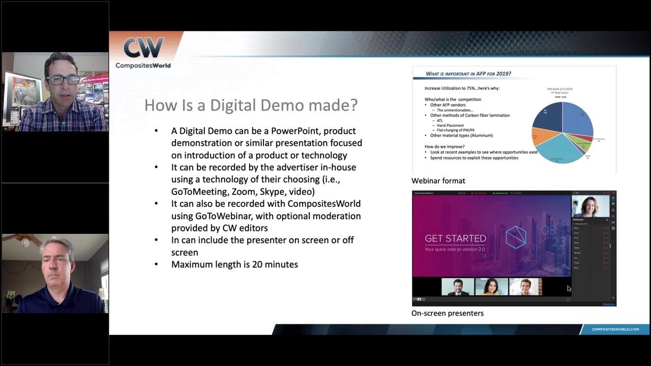 CW's Digital Demos, explained