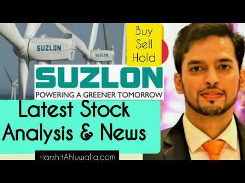 Suzlon Energy share news and analysis