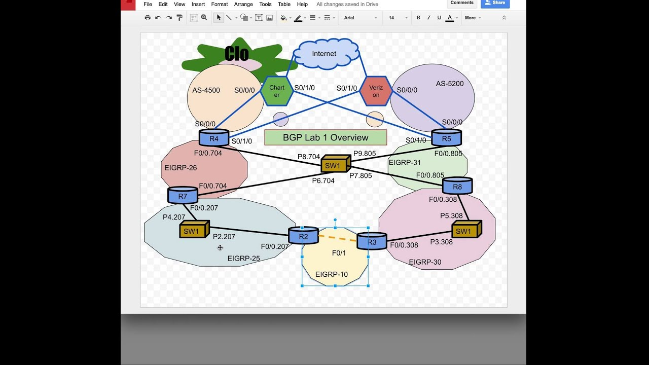 Google Drawing Tutorial  Replace Visio  Network Diagram
