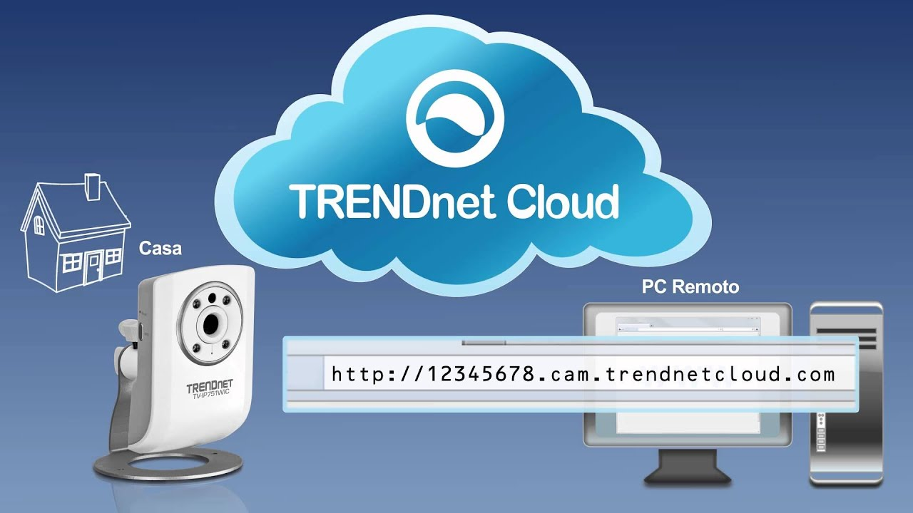 TRENDNET TV-IP862IC V1.0R NETWORK CAMERA WINDOWS DRIVER