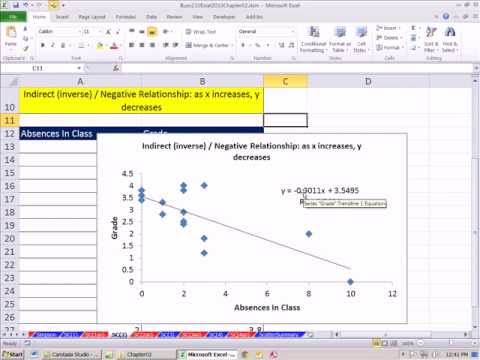 Excel 2010 Statistics #23: Scatter Diagram To Show Relationship Between Two Quantitative Variables