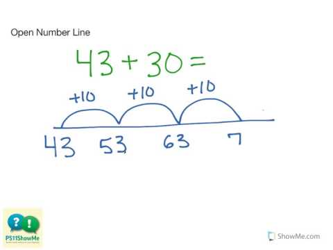 1st Grade Math Addition Open Number Line Multiples Of 10 No